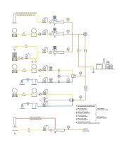 MIXING GAS SYSTEM